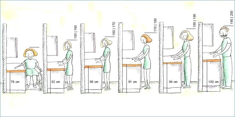 hauteur plan de travail hotte aspirante livraison. Black Bedroom Furniture Sets. Home Design Ideas