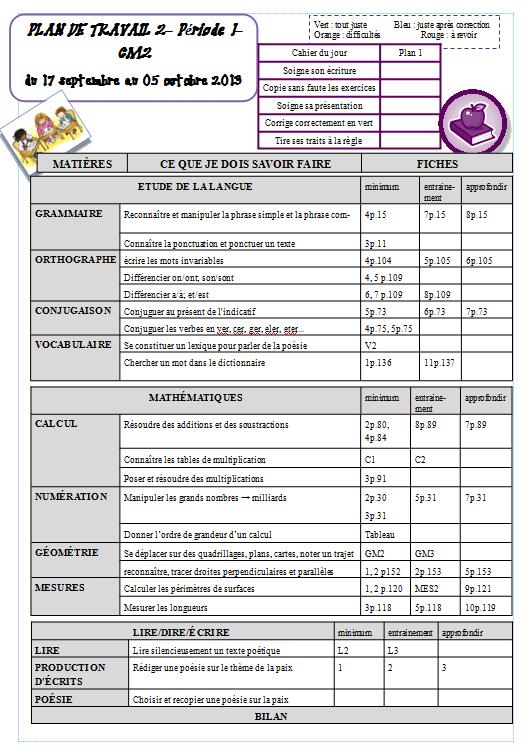Plan de travail français maths cm1