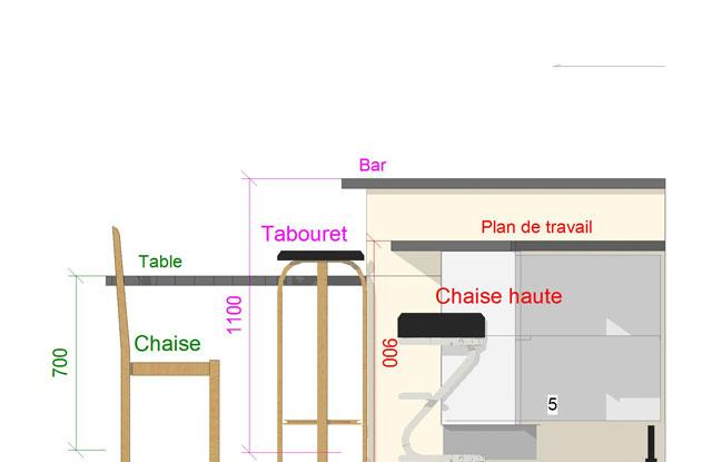Taille Standard D Un Plan De Travail Livraison Clenbuterol Fr