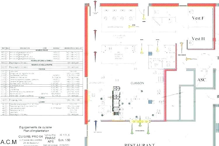 Dimension plan de travail cuisine professionnel - Dimensions plan de travail cuisine ...