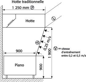 bande de chant plan de travail ikea livraison. Black Bedroom Furniture Sets. Home Design Ideas