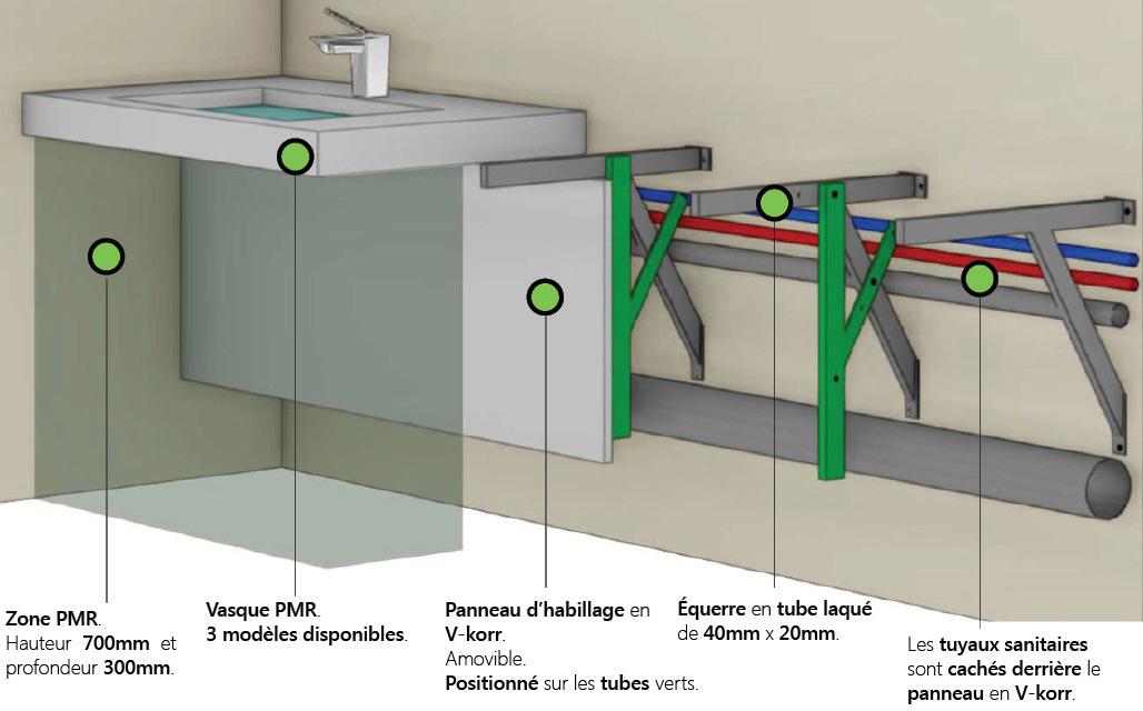 fixer un plan de travail pour vasque livraison. Black Bedroom Furniture Sets. Home Design Ideas